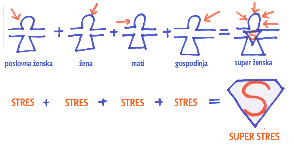 STRES_PREOBREMENJENOST_ANTISTRES COACHING_2